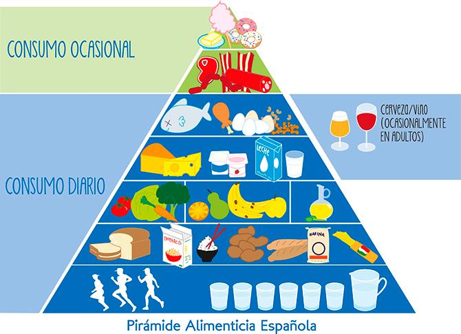 dieta-definitiva-milagro-soycurvy